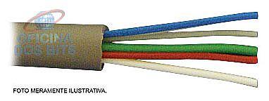 Caixa de Cabo CCI 1 par - 200 metros - para Alarme ou Telefone - 0,50mm²